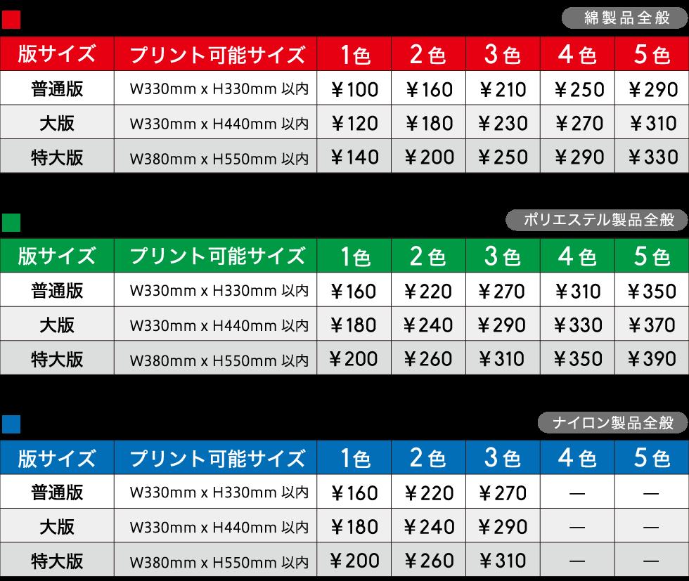 シルクスクリーン 価格表