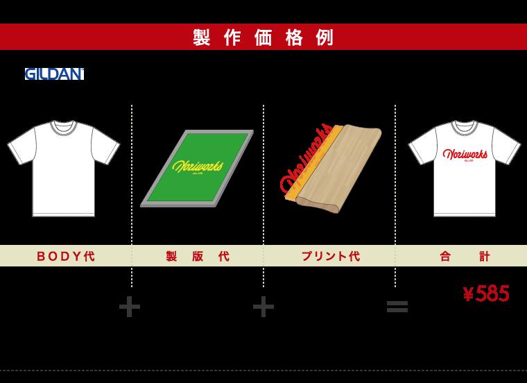 オリジナルTシャツ製作 価格例
